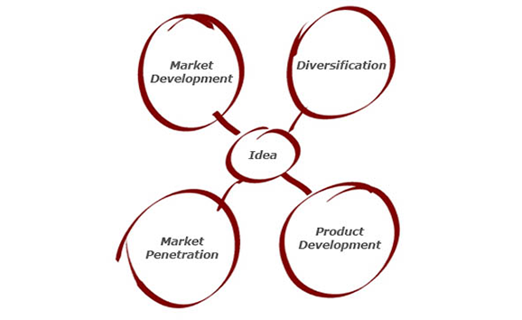All businesses are constantly challenged to develop in a dynamic market. To create a new market or category of products requires an excellent idea, a design strategy plus insight in the market and understanding of people's needs and desires. title=The Challenge